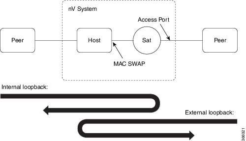 Ethernet Drawing | Free download best Ethernet Drawing on