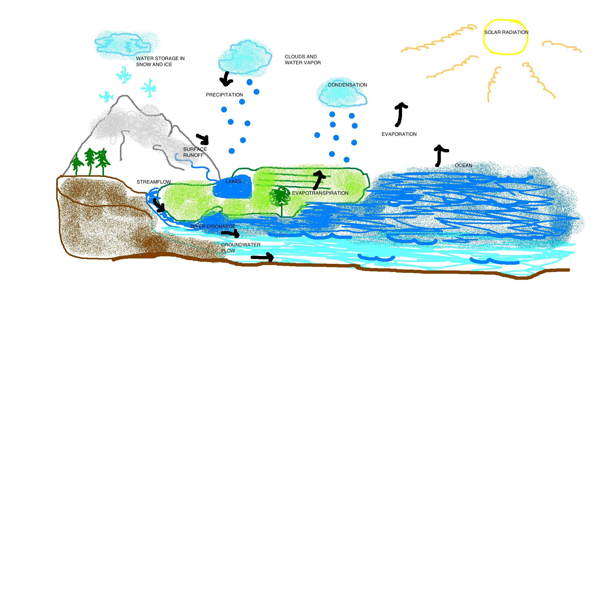 2000x2000 Unit The Hydrologic Cycle And Freshwater Resources