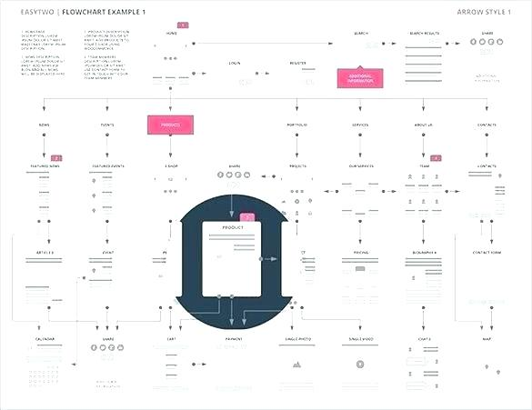 585x451 drawing flow charts in excel new making a flowchart in excel