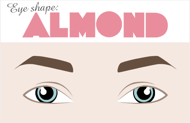 620x400 The Right Way To Apply Eyeliner For Your Eye Shape Beauty