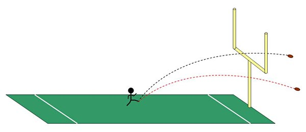 600x259 Field Goal! The Science Behind A Perfect Football Kick Science
