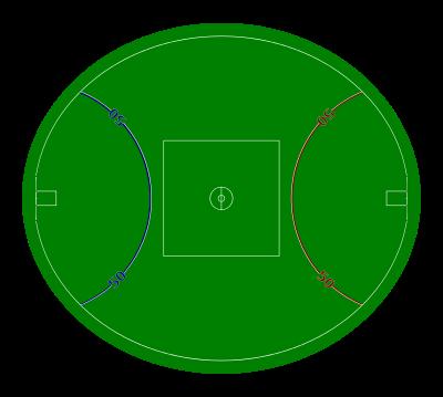400x359 Australian Rules Football Playing Field
