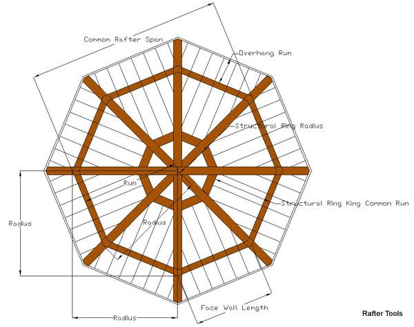 600x474 gazebo roof framing supported octagon roof framing dimensions
