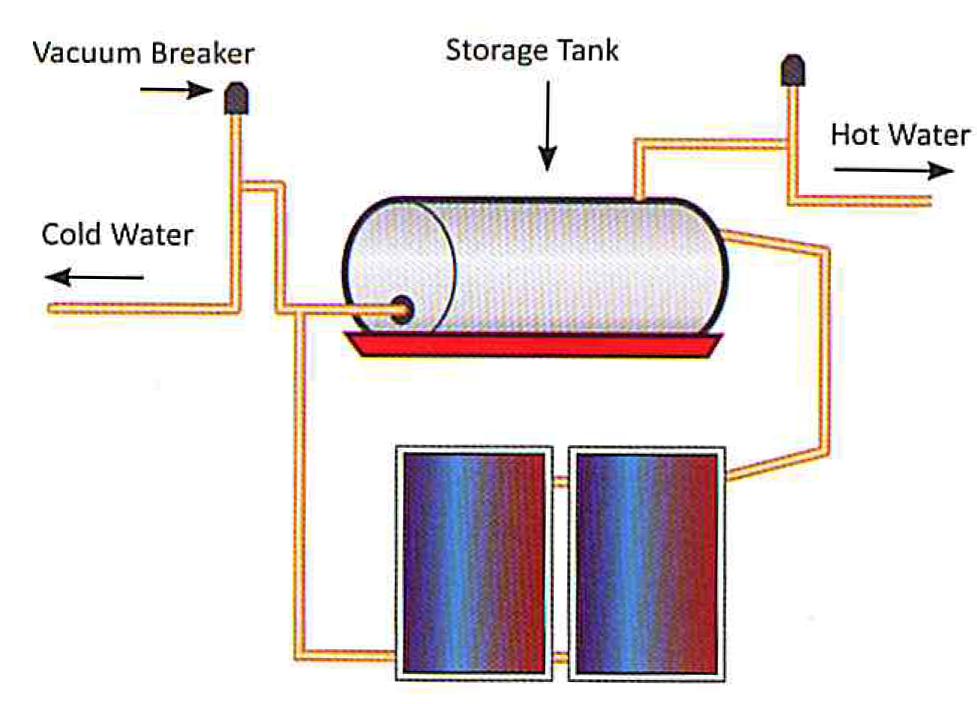 977x704 direct solar water heating system geyser solar water heating