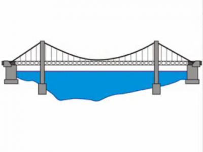 400x300 beam bridge png transparent beam bridge images
