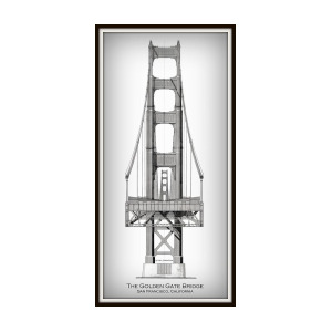 300x300 Golden Gate Bridge