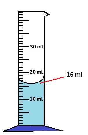 302x460 Graduated Cylinder Clipart