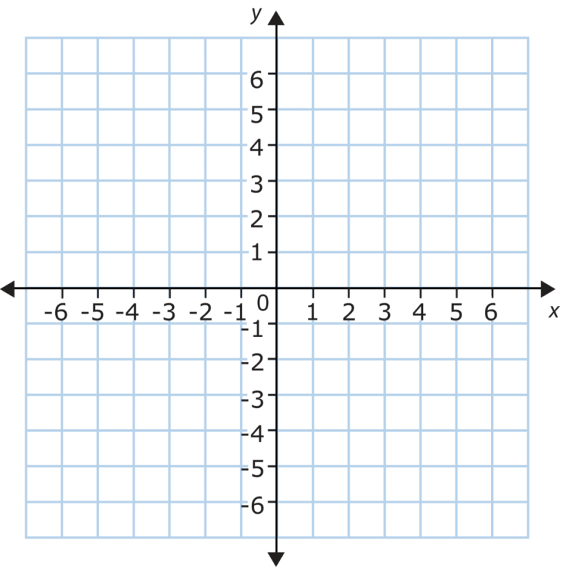 823x839 math coordinate grid graph paper coordinate grid graph paper pdf