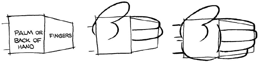 900x221 How To Draw Cartoon Hands Guide To Drawing Comic Hands How