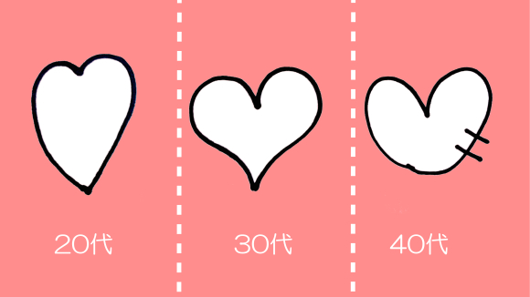 580x326 Simple Heart Drawing Test May Help You Tell Someone's Age
