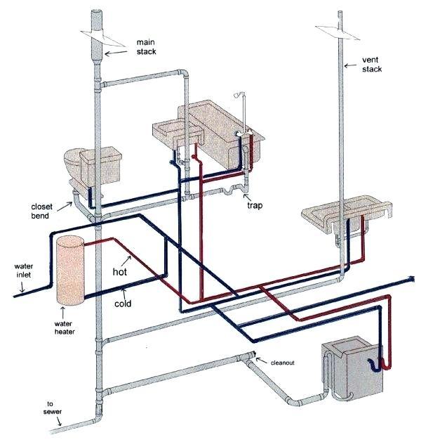 600x629 Bathroom Plumbing Layout Drawing Floor Plan Plumbing Layout Plans