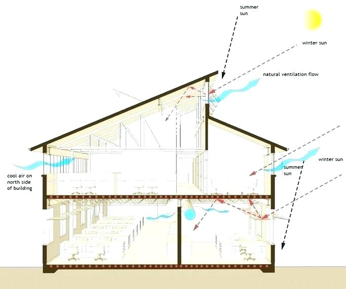 683x571 single pitch roof design single pitch roof design shed roof house