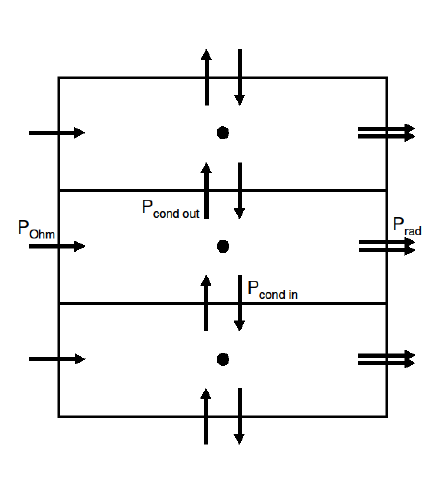 446x491 a schematic drawing of the power input and power loss of each