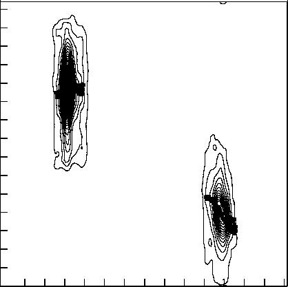 418x417 rotation curve