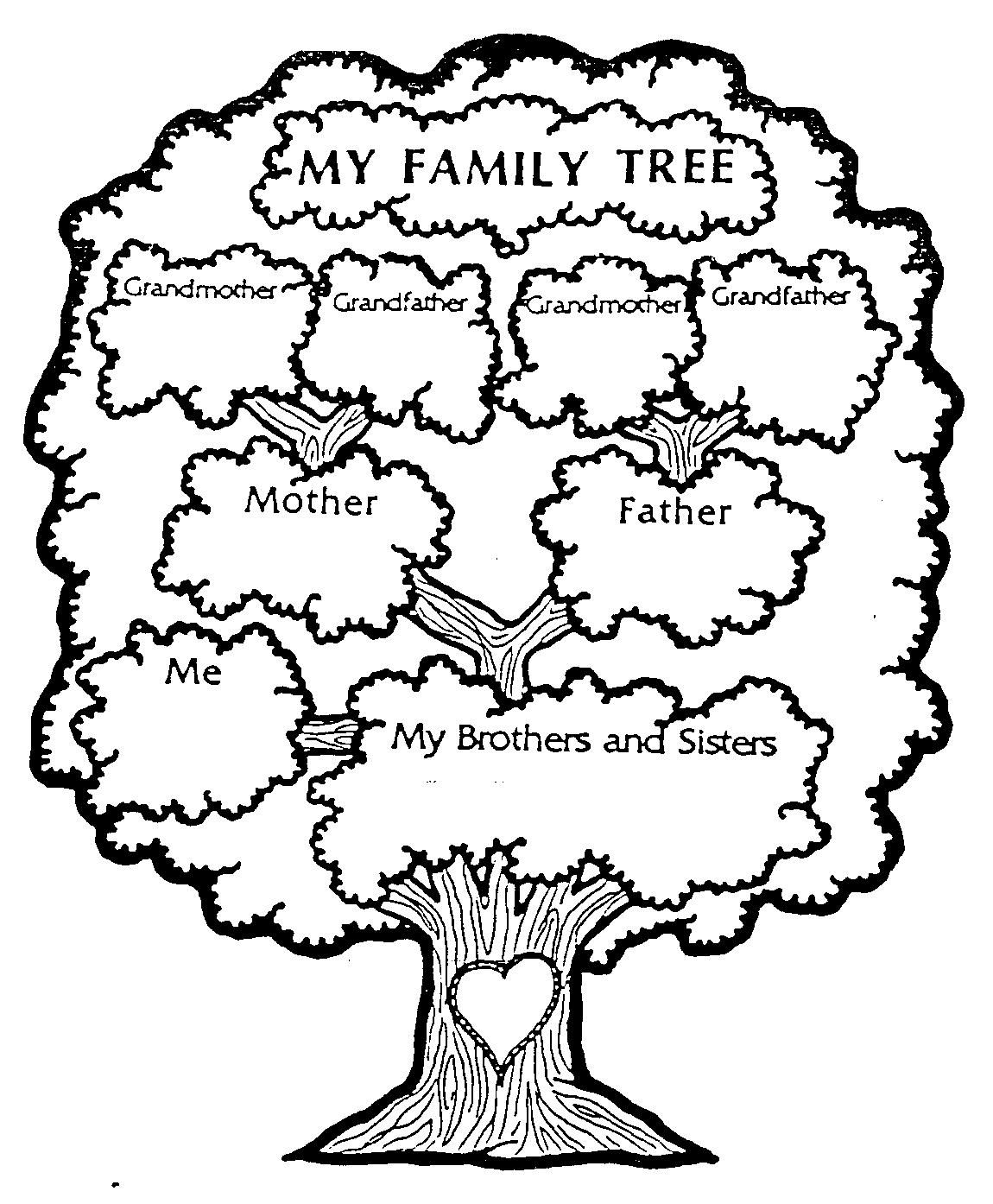 1150x1394 Activity Days Family Tree For Kids