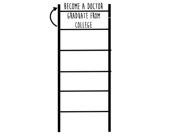 640x480 success drawing ladder success for free download