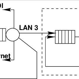 266x266 Detailed Qn Of Lan Download Scientific Diagram