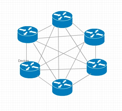 411x373 network diagram guide learn how to draw network diagrams like a pro