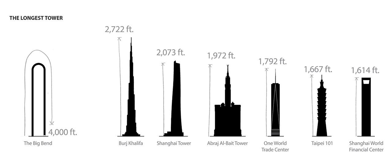 1280x546 U Shaped Skyscraper Would Change Manhattan Skyline