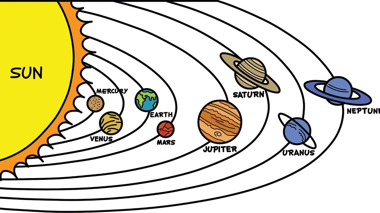 1280x720 Draw Planets In Solar System