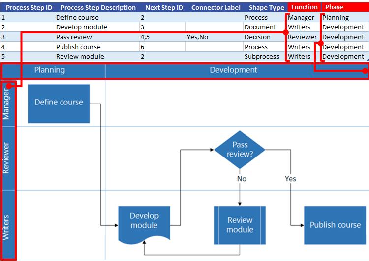 750x532 Create A Data Visualizer Diagram