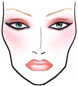 259x286 All Day I Dream Of Makeup Mac Face Chart Magic, Mirth And Mischief!