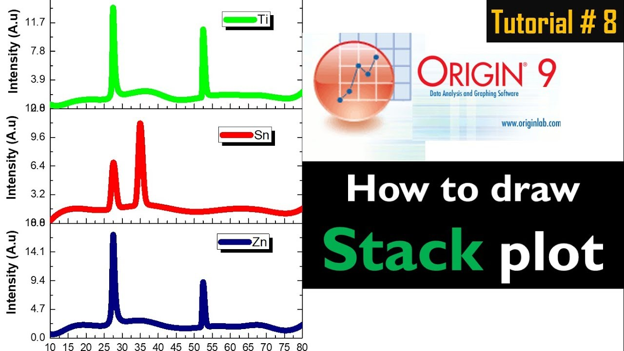 1280x720 Origin Pro How To Draw Stack Plot