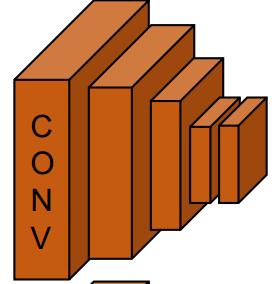 277x284 Drawing Convolutional Neural Network Block With Tikztex