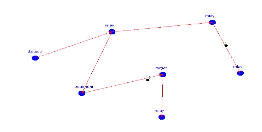 523x263 Network Drawing Download Scientific Diagram