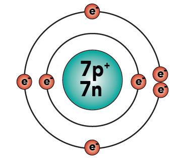 347x312 Basic Chemistry Tutorial Drawing Atoms Sciencemusicvideos