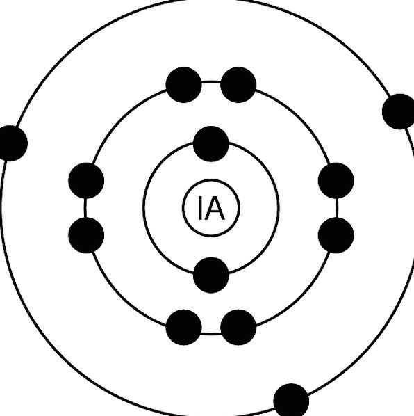 596x598 Diagram, Drawing, Center, Atomic, Nuclear, Nucleus, Model, Perfect