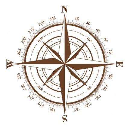 425x424 Kompas Compass Rosewind Starnautical Star Compass Vector