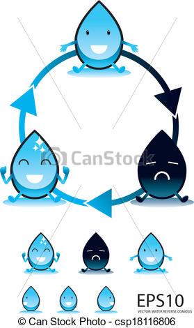 279x470 vector water reverse osmosis