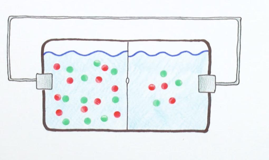 1020x610 epfl osmosis electricity inhabitat green design, innovation