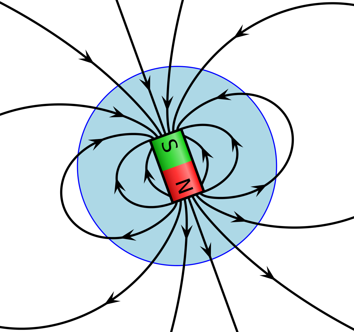 1200x1125 Magnetosphere Particle Motion