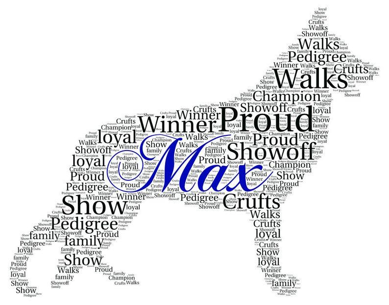 794x624 personalised dog german shepherd word art print gift keepsake home