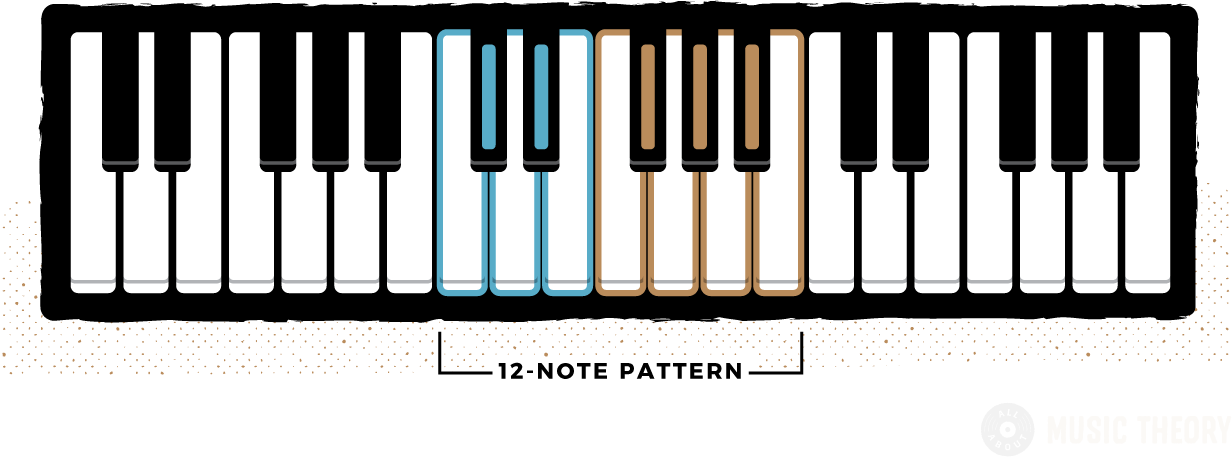 1232x457 Piano Keyboard Keys Pictures And Cliparts, Download Free