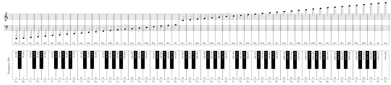 300x250 piano keys  2720x596 tikz pgf