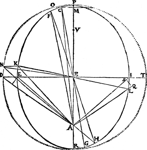 468x478 Planetary Motion The History Of An Idea That Launched