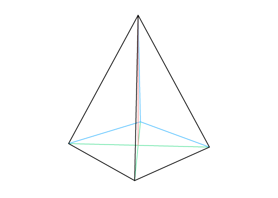 560x400 How To Draw A Pyramid In Two Point Perspective