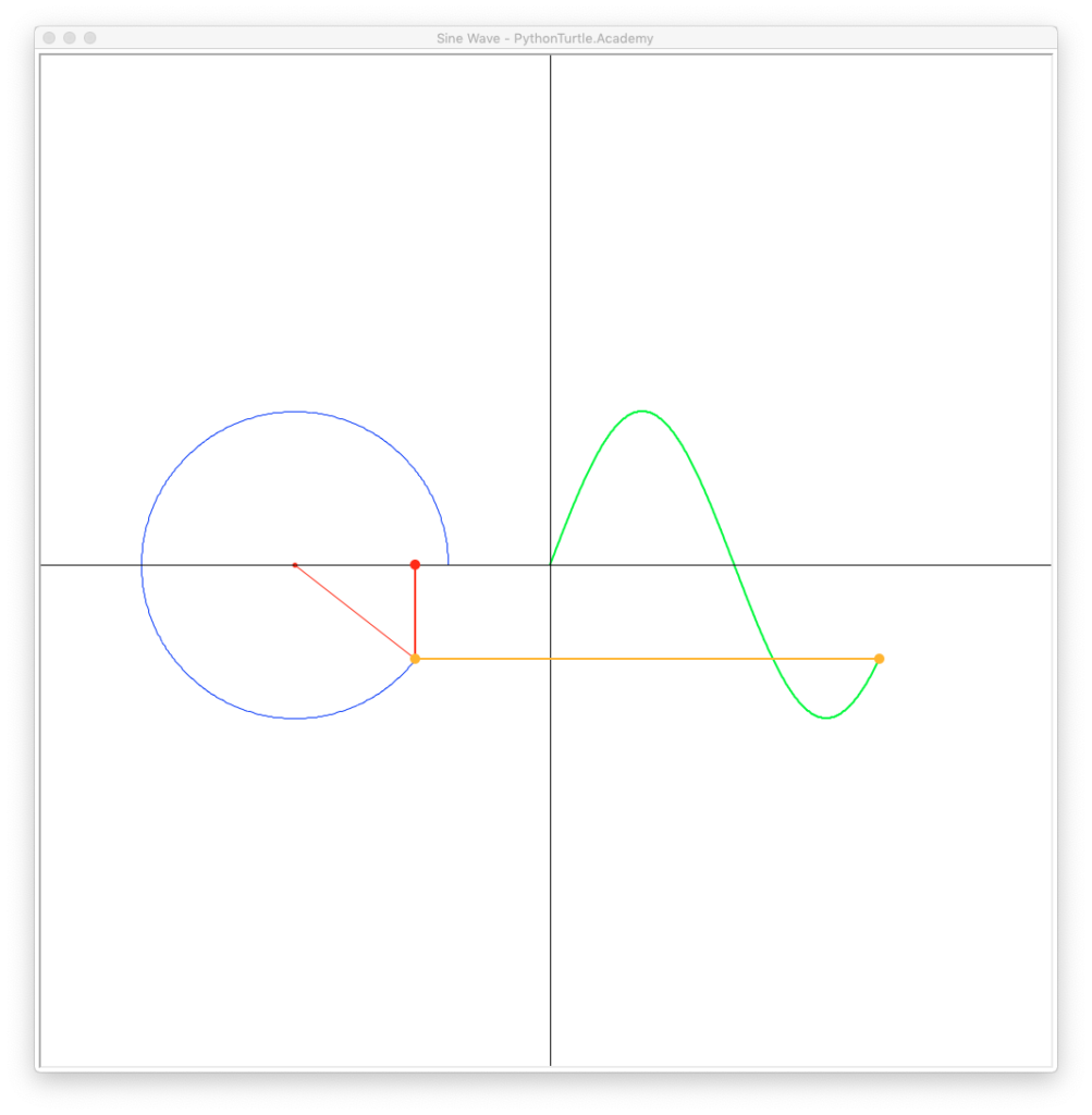 1003x1024 animating sine wave drawing with python turtle learn programming