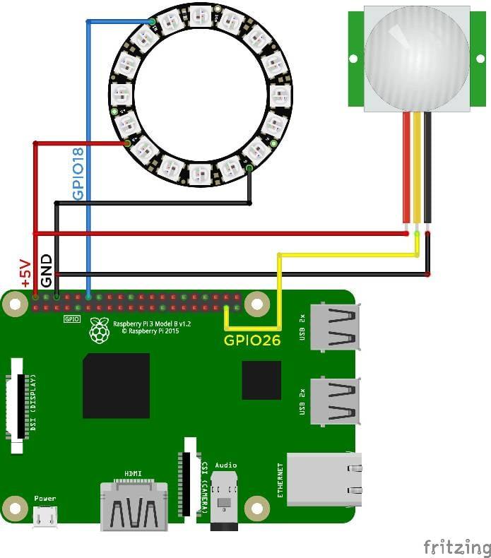 695x790 particle tutorials raspberry pi security camera