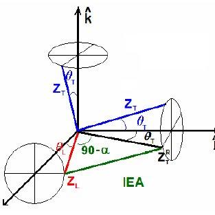 313x313 Electrical Impedance Spectroscopy Single Channel System