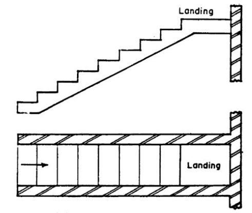 Reinforced Concrete Stairs Detail Drawing