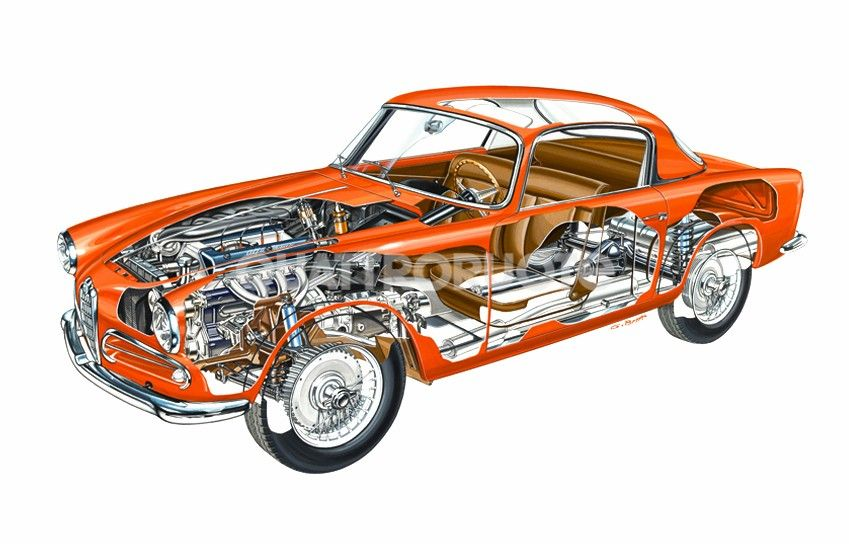 849x544 Rare Cutaway Illustrations Of Classic Cars Randos
