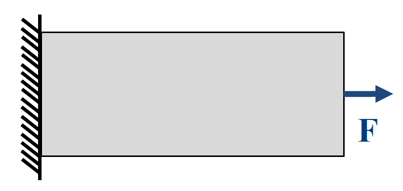 815x387 Schematic Drawing Of A Tension Rod With Homogeneous Material