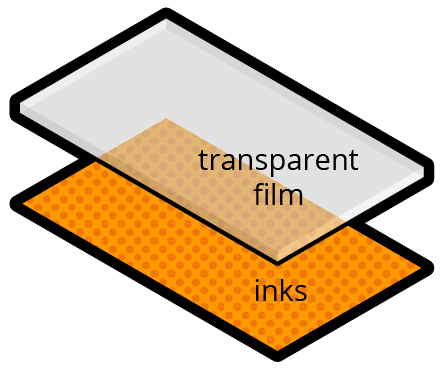 441x369 printed film possibilities to decorate and protect