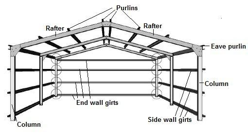 510x278 shed roof framing diagrams sample images shed roof framing