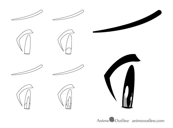 675x500 How To Draw Anime Manga Eyes