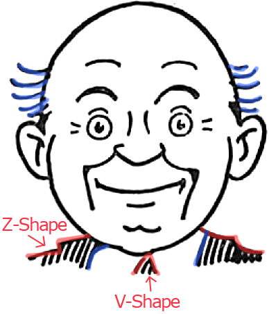 388x453 How To Draw A Cartoon Bald Man With Simple Shapes, Letters